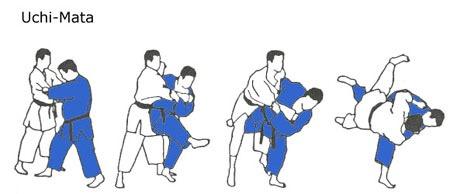 Décomposition d'uchi mata en judo