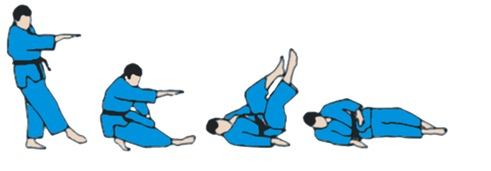Yoko ukemi jujitsu