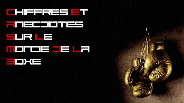 Chiffres et Anecdotes sur le Monde de la Boxe