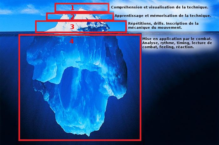 Iceberg et le combat
