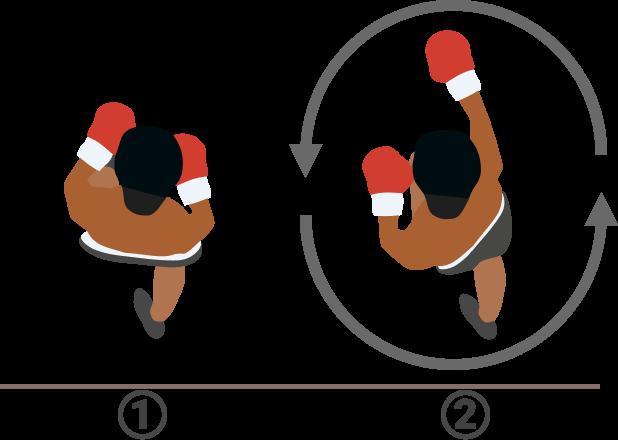 Rotation de hanches
